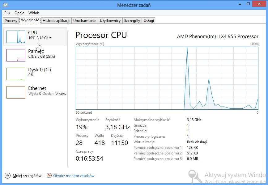 miernik CPU Windows 8