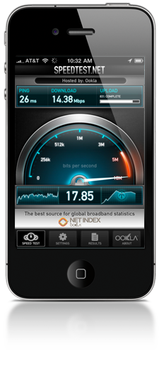 Speed Test na telefon